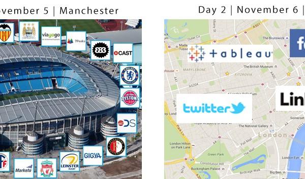 7peaks på banen i Manchester